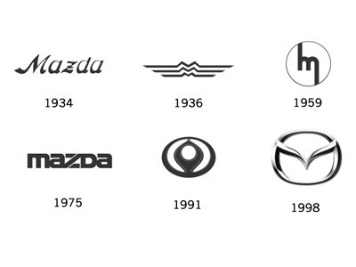 The Real Meaning Behind 11 Car Company Logos